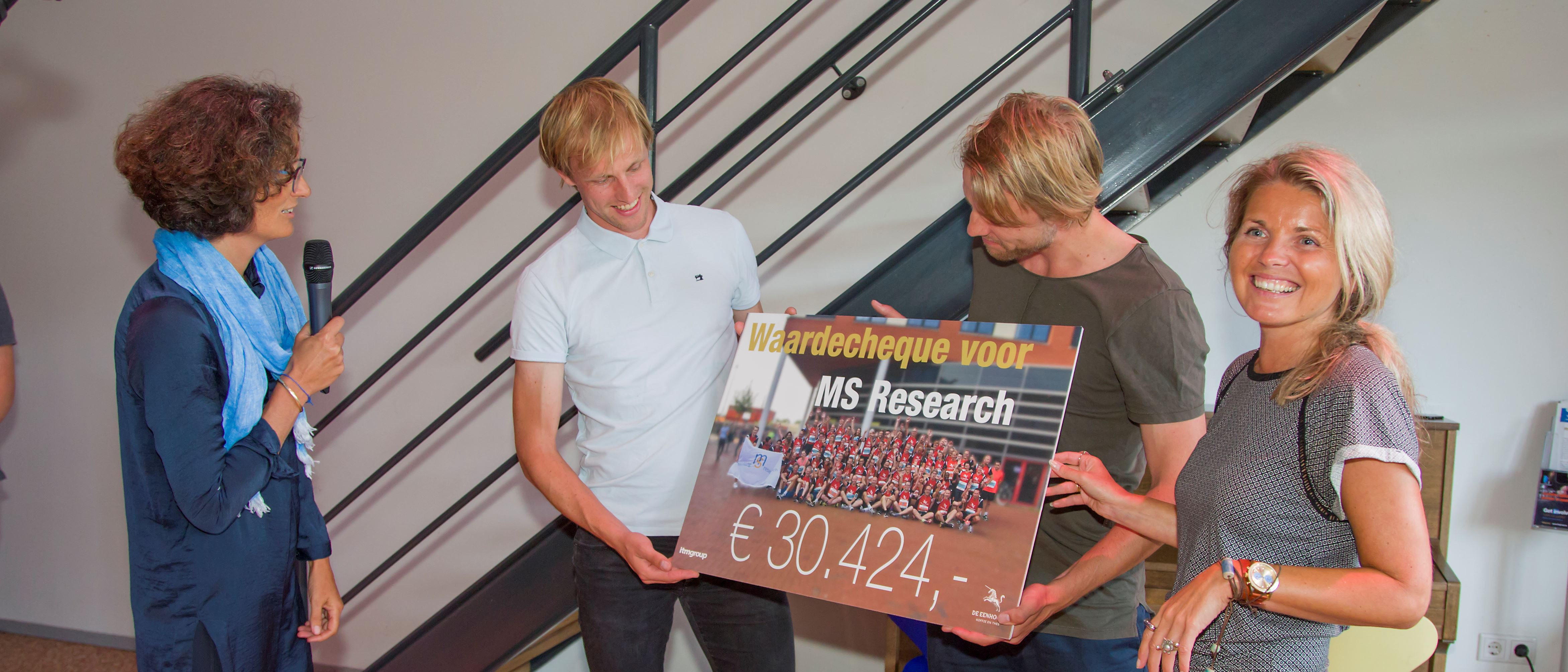 ITMGroup donates over 30.000 euros to MS Research